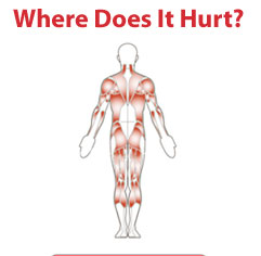 physical therapy in woodbridge, joint replacement, therapists, mid county pt, neck and back pain